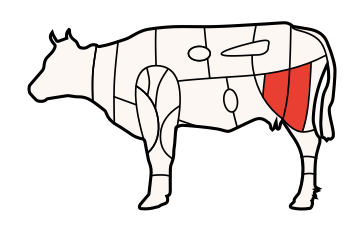 krava-druhy-masa